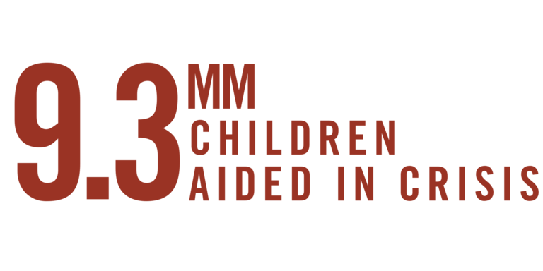9.3MM CHILDREN AIDED IN CRISIS graphic