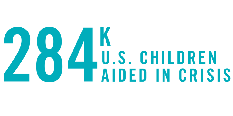 284 Thousand children aided in crisis in the United States in 2018 graphic.