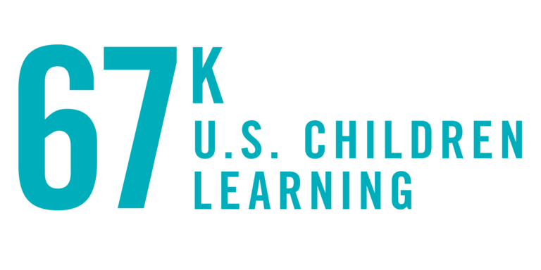 67K Children learning in the United States graphic
