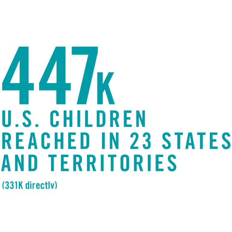 447K Children reached by Save the Children in 23 states and Puerto Rico graphic.