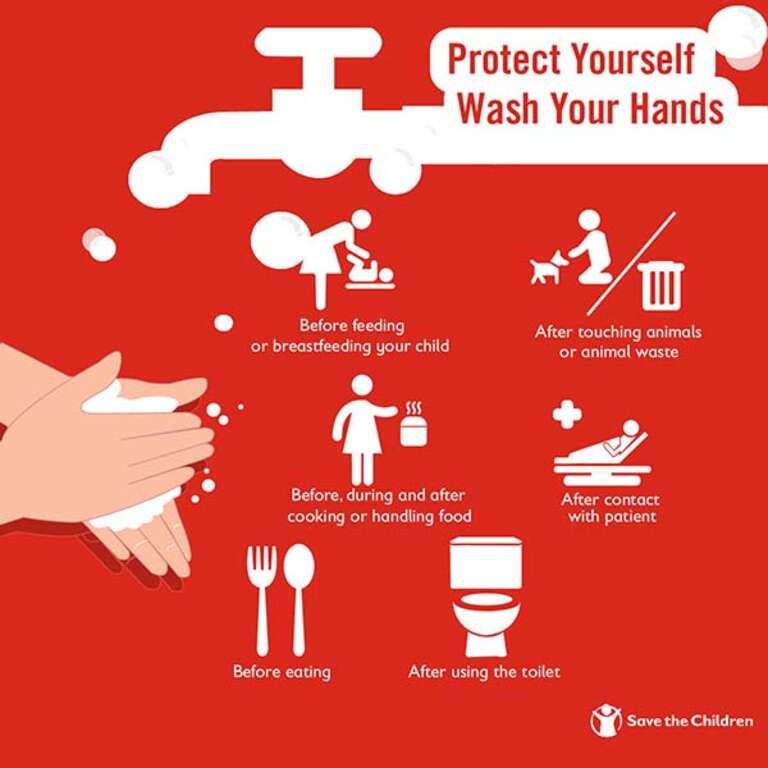 An illustration that shows how to protect yourself against coronavirus by washing your hands properly.