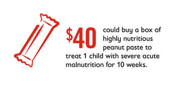 Cost of peanut paste graphic