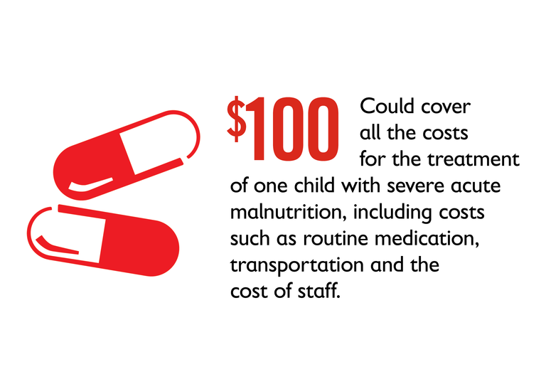 Cost of malnutrition treatment graphic