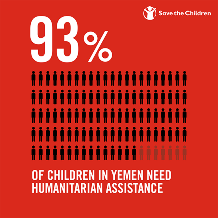 Yemen Humanitarian Assistance Graphic