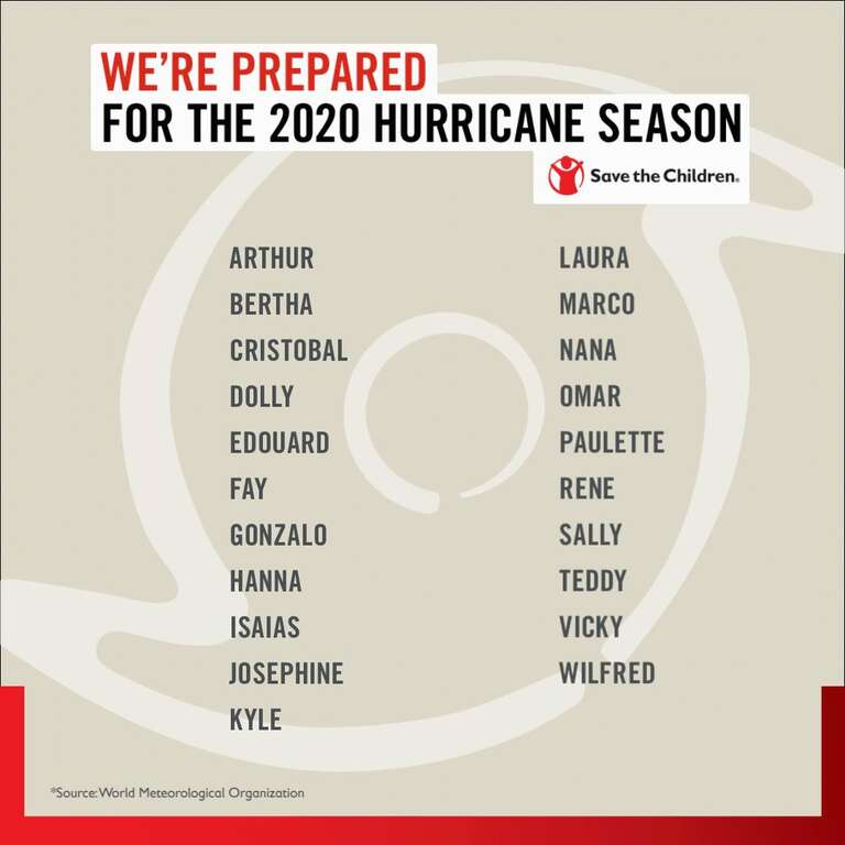 2020 Hurricane Season Share Card